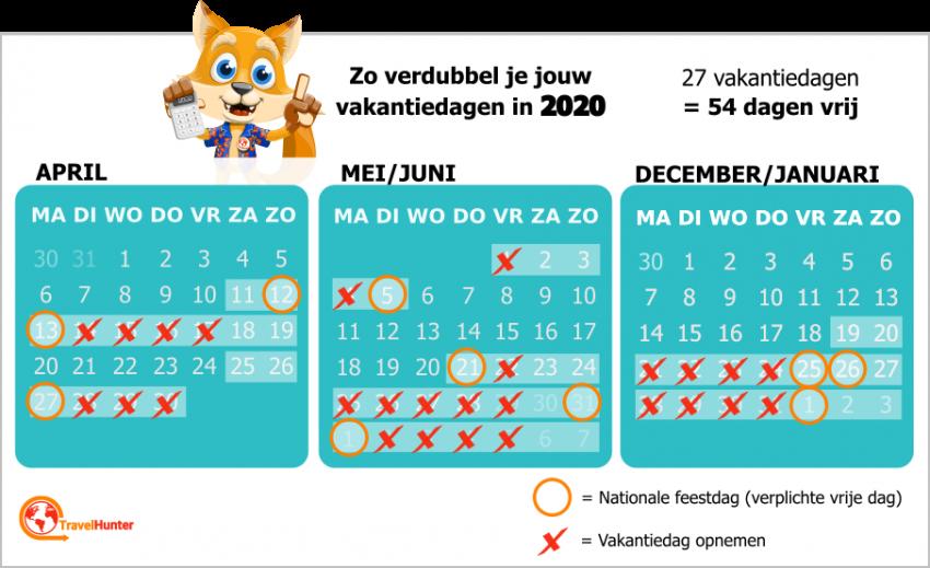 vakantiedagen in 2020 verdubbelen
